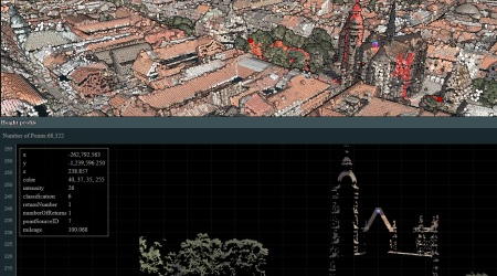 Summer school on exploring the landscape with dynamic visualization, tangible interaction, and UAV-lidar